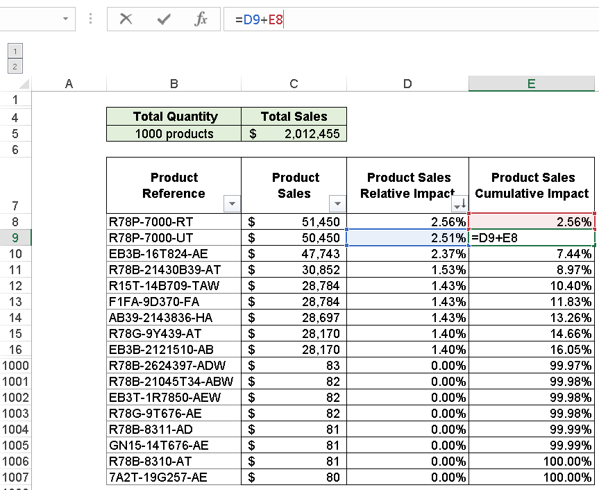 How to do a Pareto Analysis in Excel in 5 simple steps - Easy tutorial 3