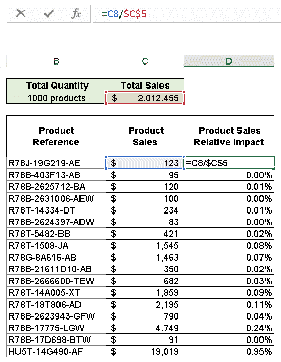 Excel Pareto Analysis - Step 2 - Calculate the relative impact of each cause